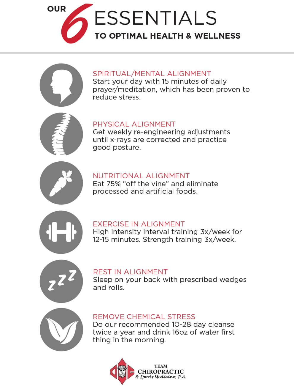 6 Essentials to Optimal Health and Wellness